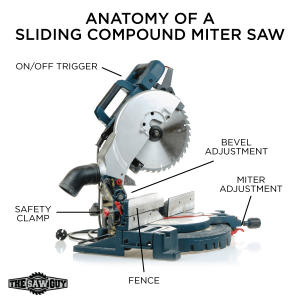 Best Miter Saw For 2018