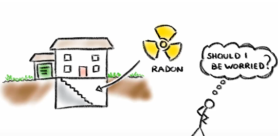What is a Safe Radon Level